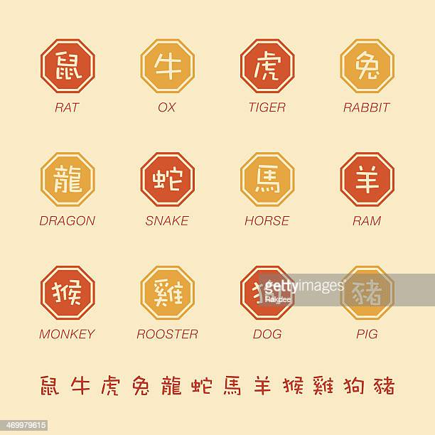 chinese zodiac characters icons set 2 - color series - chinese ethnicity stock illustrations