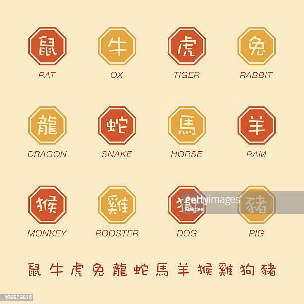 ilustrações, clipart, desenhos animados e ícones de chinese zodiac caracteres ícones definido 2 séries de cores - ram animal