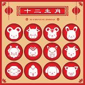 Chinese zodiac sign.