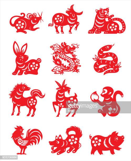 chinese zodiac sign - chinese zodiac sign stock illustrations, clip art, cartoons, & icons