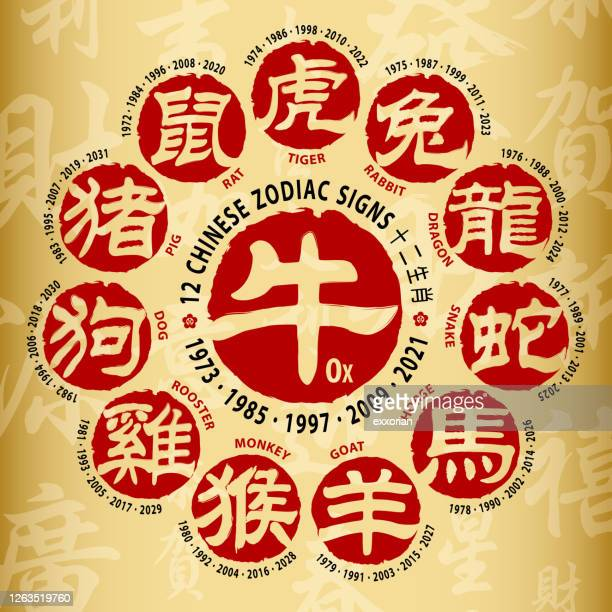 chinese zodiac signs calligraphy cycle - chinese zodiac sign stock illustrations