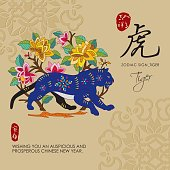 Chinese Zodiac Signs of Tiger