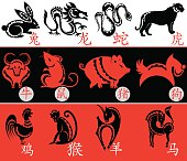 Chinese Zodiac, Twelve Animal symbols