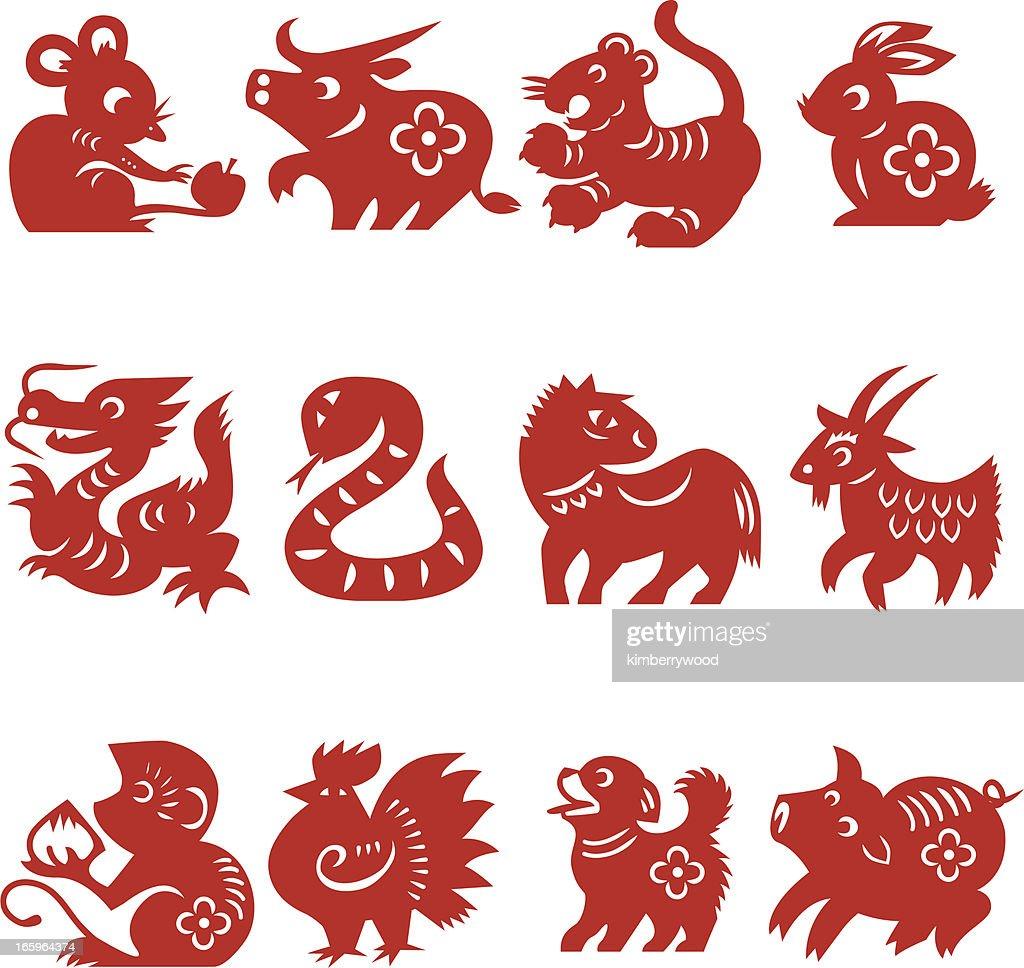 Chinese Zodiac : stock illustration