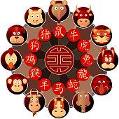 Chinese zodiac wheel with cartoon animals