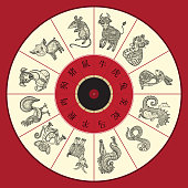 Chinese zodiac wheel with twelve
