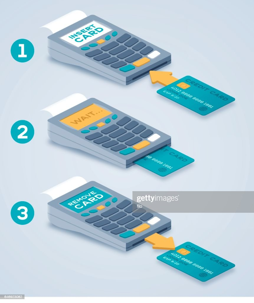 Chip Card Credit Card Reader Processing Steps