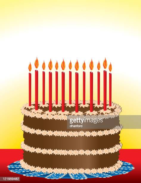 チョコレート誕生日ケーキ、キャンドル