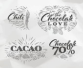 Chocolate labels collection