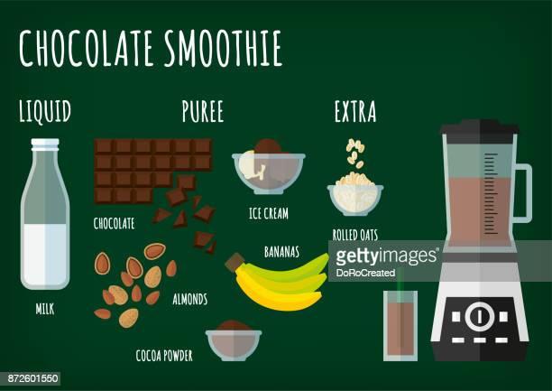 ilustraciones, imágenes clip art, dibujos animados e iconos de stock de batido de chocolate - cereal de desayuno