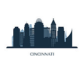 Cincinati skyline, monochrome silhouette. Vector illustration.