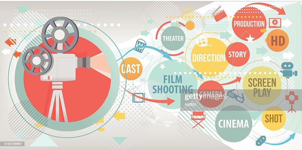Cinema study Projection