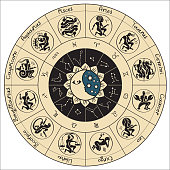 circle of zodiac signs in an antique style