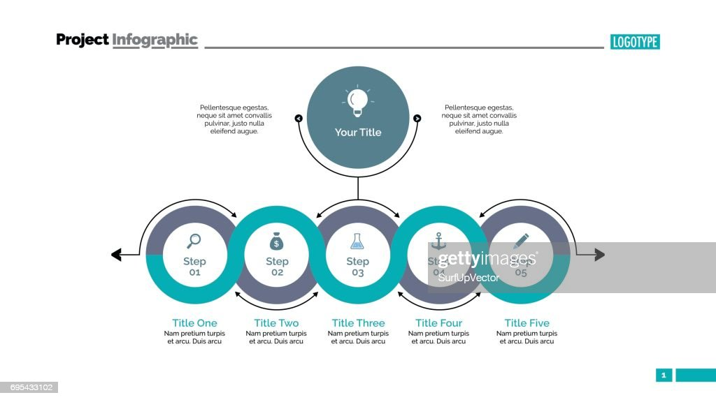 Circle process chart slide template