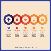 Circle process chart template