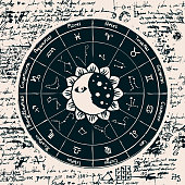 Circle zodiac signs with Moon and constellations