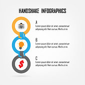 Circles connected together win handshakes in an infographic