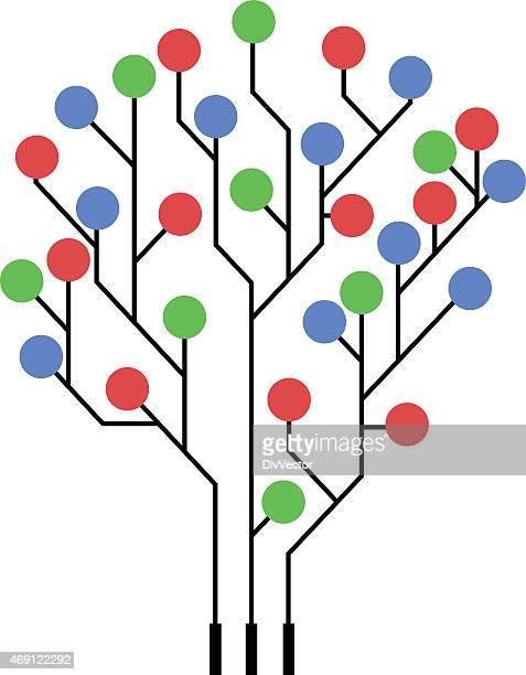 回路基板の木