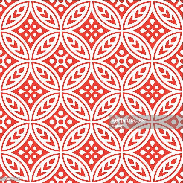 Circular repeating pattern