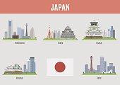 Cities in Japan