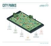 City park, sustainability and technology