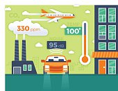 City Pollution and Environmental Data Infographic