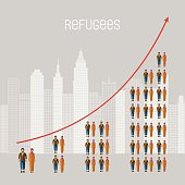 Civil war refugees vector infographics