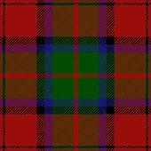 Clan MacDuff Tartan Plaid Seamless Pattern Design