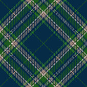 Clan Stewart Blue Scottish Tartan Plaid