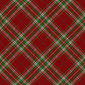 Clan Stewart Red Scottish Tartan Plaid