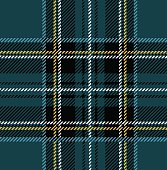 Clan Stewart Tartan Plaid Textile Design