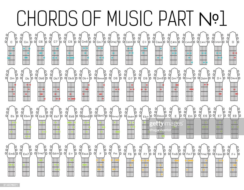 Classical basic guitar chords graphic of music set. Part one