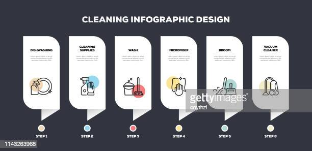 cleaning service related line infographic design - housework stock illustrations, clip art, cartoons, & icons