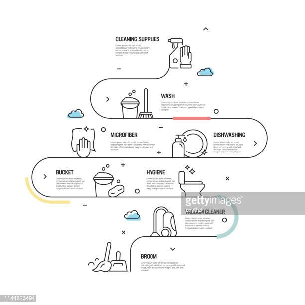 cleaning service vector concept and infographic design elements in linear style - housework stock illustrations, clip art, cartoons, & icons