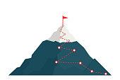 Climbing route to peak mountain.