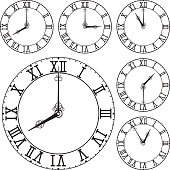 Clock dial with roman numerals