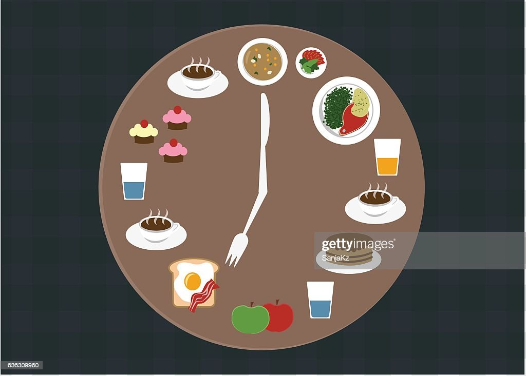 Clock plate with food on it infographic