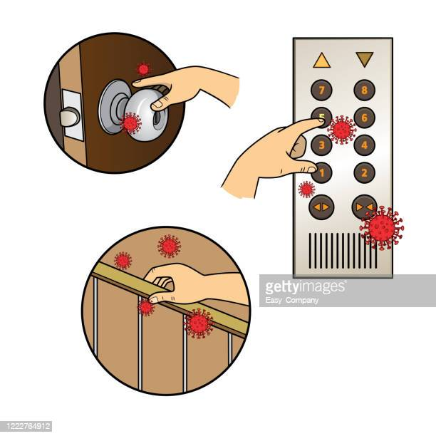 ドアノブ、エレベーターボタン、バニスターに触れる人間の手のクローズアップは、不健康なライフスタイルとコロナウイルスのリスクのために使用します。 - 消毒点のイラスト素材/クリップアート素材/マンガ素材/アイコン素材