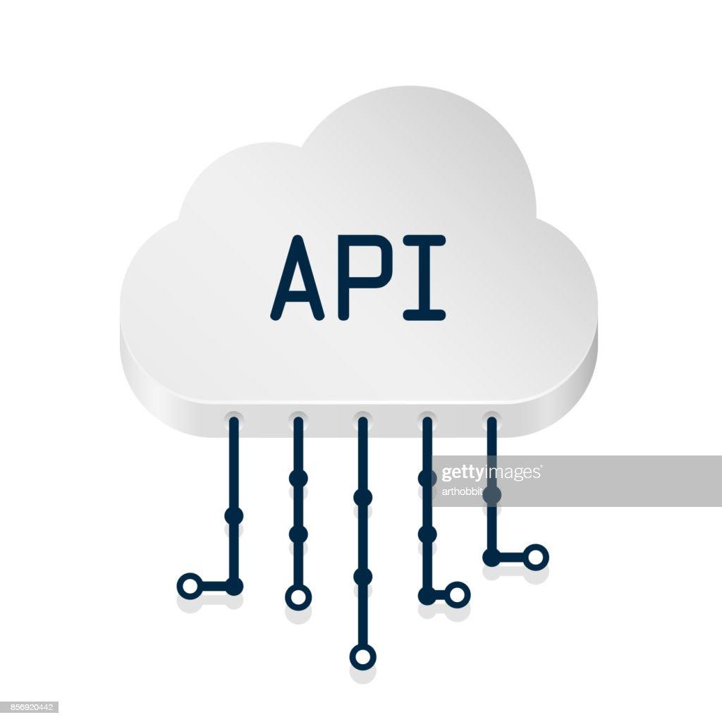 Cloud API 3D sign technology.