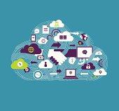 Cloud Communication