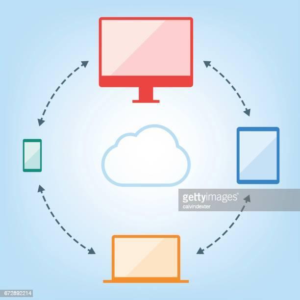 illustrations, cliparts, dessins animés et icônes de nuage d'appareils informatiques et électroniques - écran numérique