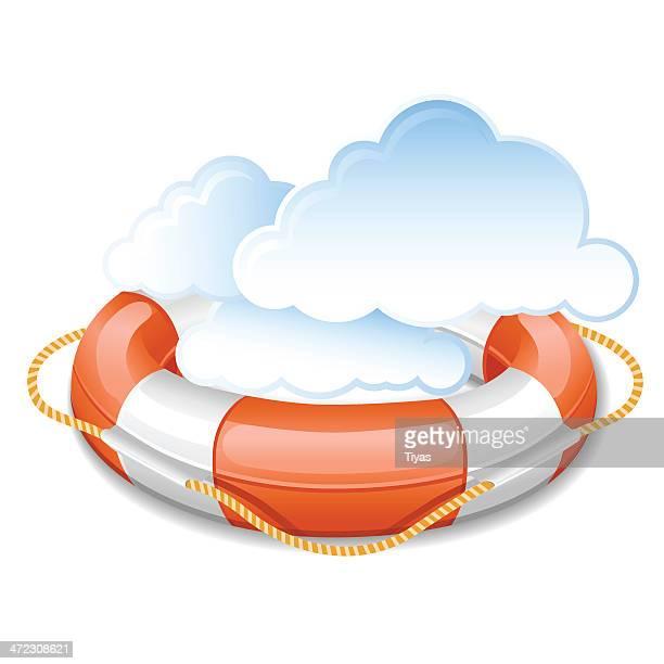 Cloud Computing and Life Belt