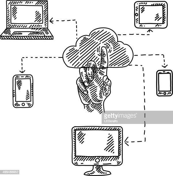 クラウドコンピューティングのコンセプトの描出