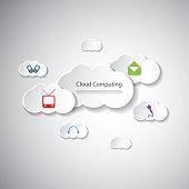Cloud Computing Design Concept, Media Hosting and Services