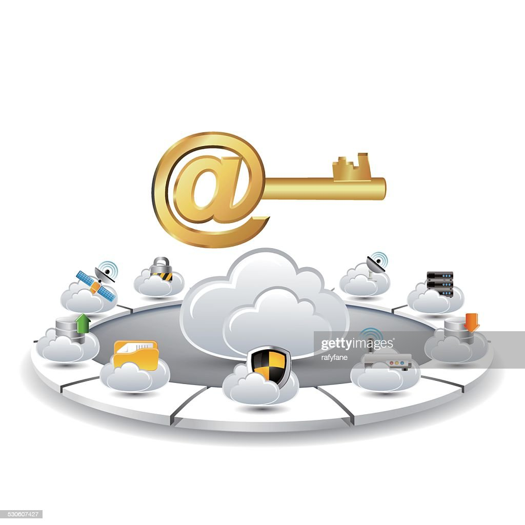 Cloud computing - Key