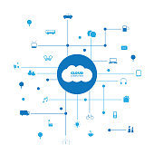 Cloud Computing, Smart Devices, Internet Of Things Design Concept