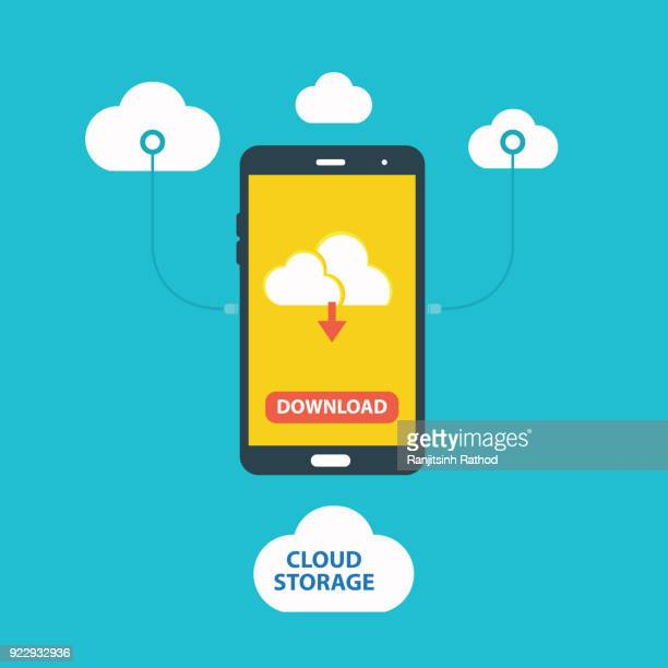 Cloud computing storage and applications on a mobile phone