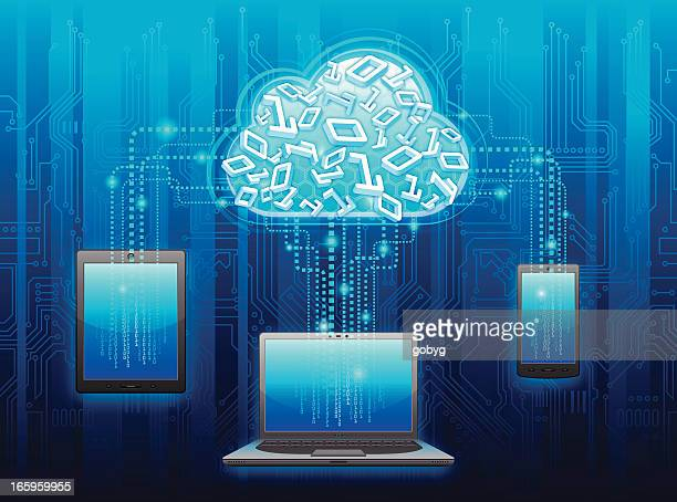 Cloud computing with laptop, tablet PC and smartphone