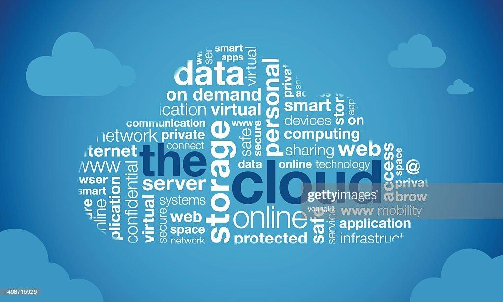 Cloud computing word cloud