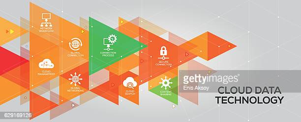 Cloud Data Technology banner and icons
